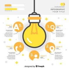 Light bulb infographics template Free Ve. Creative Infographic, Infographic Templates, Infographics, Yellow Aesthetic Pastel, Stationary Design, Stage, Powerpoint Presentation Templates, Layout Design, Light Bulb