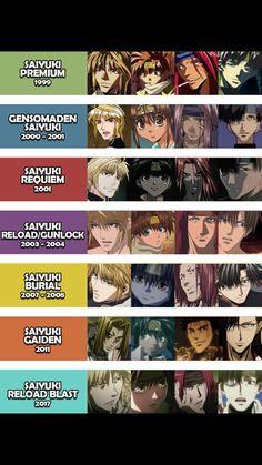 Anime Guys, Manga Anime, Awesome Anime, Goku, Avengers, It Cast, Fandom, Fan Art, Poses