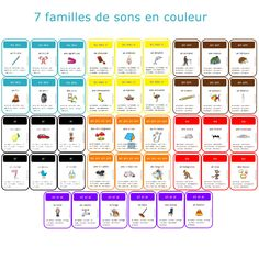 Learning French For Kids, Alternative Education, French Worksheets, Preschool Worksheets, Learn French, French Language, Phonics, Diy For Kids, Periodic Table