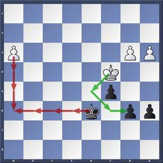 The topic of today discussion is endgames. I know most chess players don't like studying endgames. They spend all their dedicated chess time memorizing 10th and 11th moves of one of the lines in Closed Sicilian or some other opening.Then, after losing the game, after game after game, they are very disappointed and say something […]