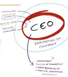 Inspiring CEO's