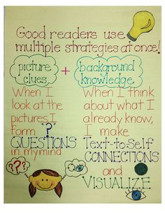 Multiple Reading Strategies Anchor Chart