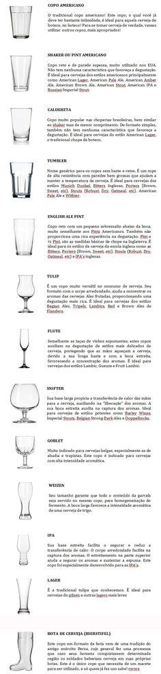 Conheça os tipos de copos e saiba qual o copo ideal para cada tipo de cerveja! Lembrando desde o início que não é uma regra.