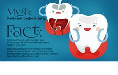 Don't fear the root canal treatment that relieves your pain and may help you avoid extractions. Call 865 to discover the ease and comfort of modern root canal treatment. Dental Facts, Dental Humor, Root Canal Treatment, Oral Health, Dentistry, Marketing, Funny Shit, Banners, Natural Remedies