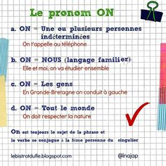 Le pronom « on French Language Lessons, French Language Learning, Grammar Lessons, French Lessons, French Teaching Resources, Teaching French, French Prepositions, French Course, French Education