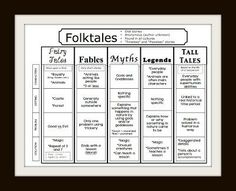 Board Title: Library Gems  Top Pin:  Story Element Outlines for Folktales, Fables, Myths, Legends and Tall Tales