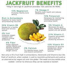 Healthy living at home sacramento california jobs opportunities Jackfruit Benefits, Jackfruit Recipes, Calendula Benefits, Kidney Health, Coconut Health Benefits, Living At Home, Herbal Remedies, Natural Remedies, Kitchens