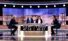 Macron gana, por un 63% frente a un 34%, el último debate frente a Le Pen