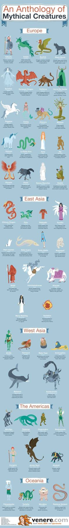 50 Mythical Creatures That Need More Face-Time