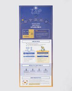 MS_3 Web Design, Page Design, Graphic Design, Web Layout, Layout Design, Business Branding, Business Design, Academic Poster, Promotional Design