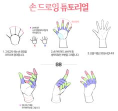 Hand Drawing Reference, Body Reference, Drawing Tips, Anatomy Tutorial, Drawing Practice, Art Studies, Illustrations And Posters, Art Sketches, How To Draw Hands
