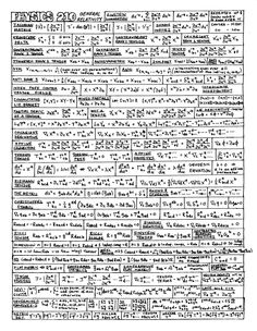 "general relativity cheat sheet - if this is the cheat sheet, can you imagine the ""complicated"" version?!  Gah...  i wish i understood this"