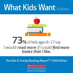 """73% of kids (ages 6-17) say """"I would read more books if I could find books I like."""" #kfrr www.scholastic.com/readingreport"""