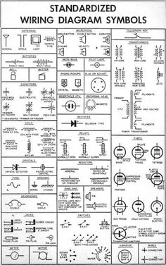 Electrical Wiring Diagram Symbols List:  Electrical rh:pinterest.com,Design