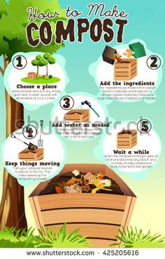 Urban Garden Design How to Make Compost - Nature Conceptual How To Start Composting, Composting Process, How To Make Compost, Composting At Home, Worm Composting, Composting In An Apartment, Making Compost, Garden Compost, Hydroponic Gardening