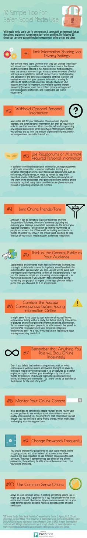10 Tips Social Media