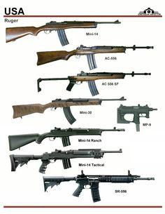 Mini 14, Battle Rifle, Firearms, Tactical Rifles, Shotguns, Tactical Knives, Military Weapons, Military Brat, Custom Guns