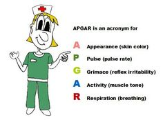 Learn APGAR and how to pass NCLEX with NCLEX questions.  NCLEX questions mobile app to help registered nurses pass NCLEX.