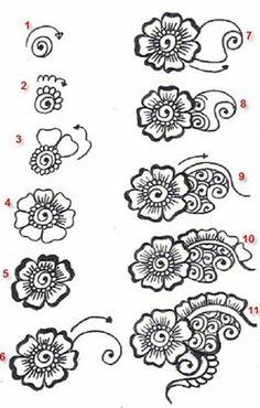51 Ideas Doodle Art Zentangle Patterns Henna For 2019 Henna Motive, Henna Tattoo Muster, Tattoo Henna, Arm Tattoo, Sleeve Tattoos, Mandala Tattoo, Doodle Patterns, Henna Patterns, Zentangle Patterns