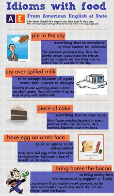 English Idioms with food