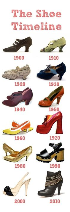 What shoe do you think Sam would have worn?