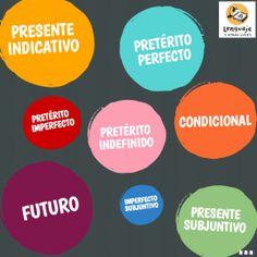 Tiempos verbales en español. Cuidemos lasformas