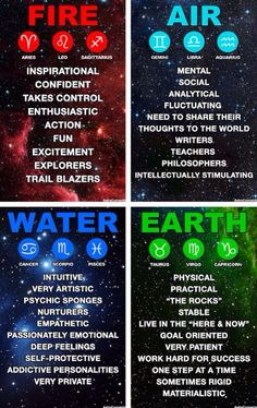 Horoscope elements and personality traits