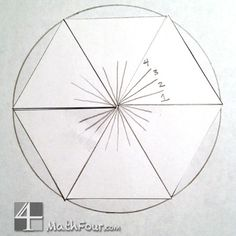 Do you ever wonder why there are 360 degrees in a circle? Heres why - along with a FREE Download to help you teach it! http://mathfour.com/?p=9982