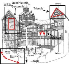 4956ff32126cbda024586aee1724b146 globe theatre geometry 26 awesome labeled diagram of the globe theatre shakespeare