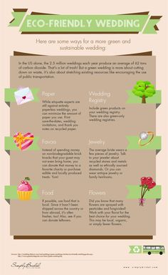 Eco-Friendly Wedding Ideas - Click the picture to read the blog post on things to think about (especially for beach weddings.)