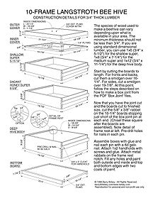 How to start beekeeping  10-Frame Langstroth Beehive Plans. Not only will you eventually need bees, but also some hives – if you decide to start beekeeping. This site has many resources where you can find and purchase these items from reputable sources. Many of these sources will also be good places to get more information and to ask questions.
