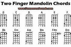 Mandolin Two finger Chord Chart, rock, folk, blues