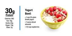 This Is What a Breakfast with 30 Grams of Protein Looks Like Greek Yogurt Bowl Low Protein Foods, 30 Grams Of Protein, Protein Sources, Slow Cooker Bacon, Yogurt Bowl, Greek Yogurt, Sport Nutrition, High Protein Breakfast, Yummy Smoothies