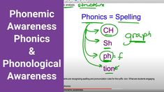 Phonemic Awareness, Phonics & Phonological Awareness - YouTube