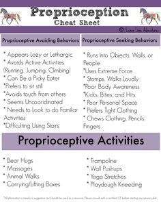 Proprioception cheat sheet | Repinned by Melissa K. Nicholson, LMSW www.mkntherapy.com