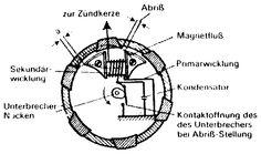 Hercules Lastboy - Schwunglichtmagnetzündung: Anwendung:    Schwunglichtmagnetzündungen werden bei vielen kleineren Motoren verwendet. Sie sind hier gleichzeitig Schwungmasse und Erzeuger für Licht- und Zündstrom.