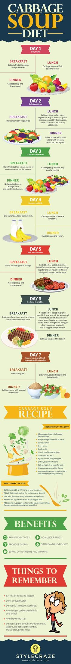 cool Cabbage Soup Diet For Rapid Weight Loss Diet System Losing Weight http://the3weekdietloseweightfast.blogspot.com