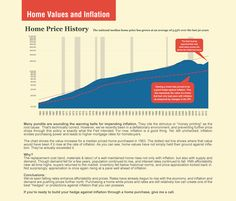 Home values and inflation in 2014
