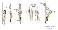step-by-step pole dancing comics by Lila Ash © 2012-2014 Lila Ash. @secret_hotgirl