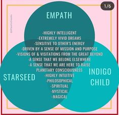 Marvelous reiki energy Check out Empath Traits, Intuitive Empath, Empath Types, Psychic Empath, Empath Abilities, Psychic Abilities, Spirit Science, Psychic Development, Infj Personality