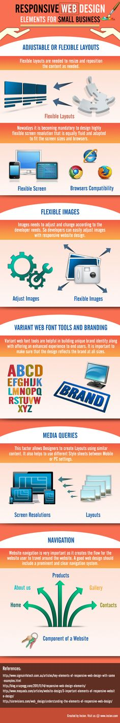 Responsive web design for small business