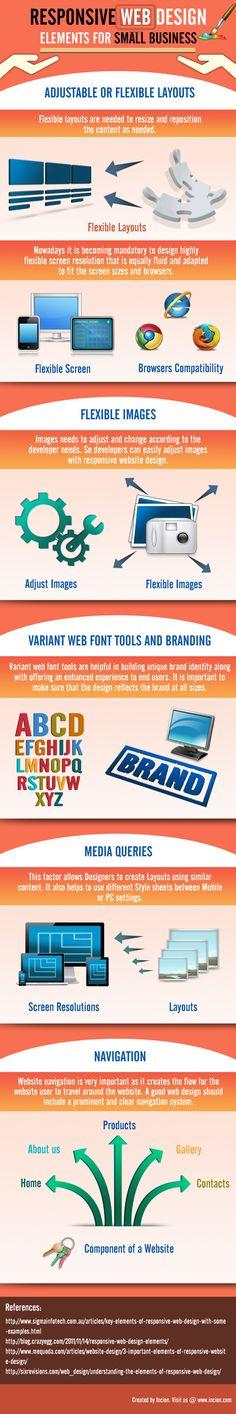 Responsive design para pymes #infografia #infographic #design #marketing