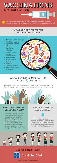 Did you know more than 50,000 American adults die due to diseases that could be prevented through immunization each year? Find out why vaccines are crucial to you and your loved ones health!
