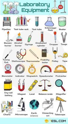 Laboratory Equipment Vocabulary in English equipment Laboratory Equipment: Useful Lab Equipment List English Writing, English Study, English Class, English Lessons, English English, English Tips, Grammar And Vocabulary, English Vocabulary, English Grammar