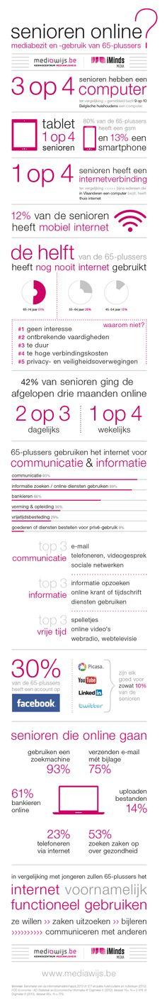 mediabezit en -gebruik bij senioren - mediawijs.be