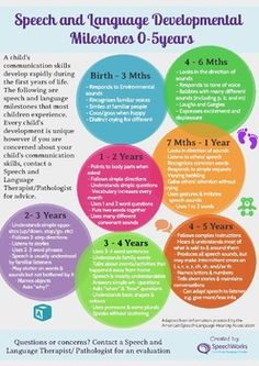 Speech and Language Milestones years by Speechworks Speech Therapy Child Development Stages, Development Milestones, Toddler Development, Emotional Development, Language Development, Milestones For Babies, 2 Year Old Milestones, Baby Development Chart, 15 Month Old Development