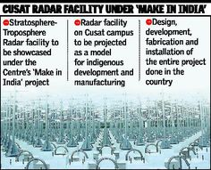 Cusat's ST radar makes it big  #makeinindia