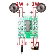 Znalezione obrazy dla zapytania podłączenie przewodow usb i audio