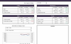 Metrics Reporting Template 5 Rules For Successful Success Metrics Juice Analytics, Social Media Metrics Report Template Are You Just Collecting Data, Social Media Dashboard Free Excel Template For Social Media Metrics, Web Analytics, Google Analytics, Spreadsheet App, Excel Formulas, Formation Management, Excel Dashboard Templates, Dashboard Examples, Financial Dashboard, Advertising Services