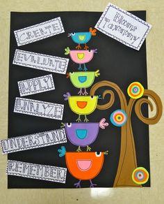 Bloom's Taxonomy Of Learning Bulletin Board Idea.....i love the birds !!!
